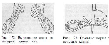 Обжатие коуша с помощью клина
